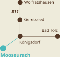 Plan Mooseurach
